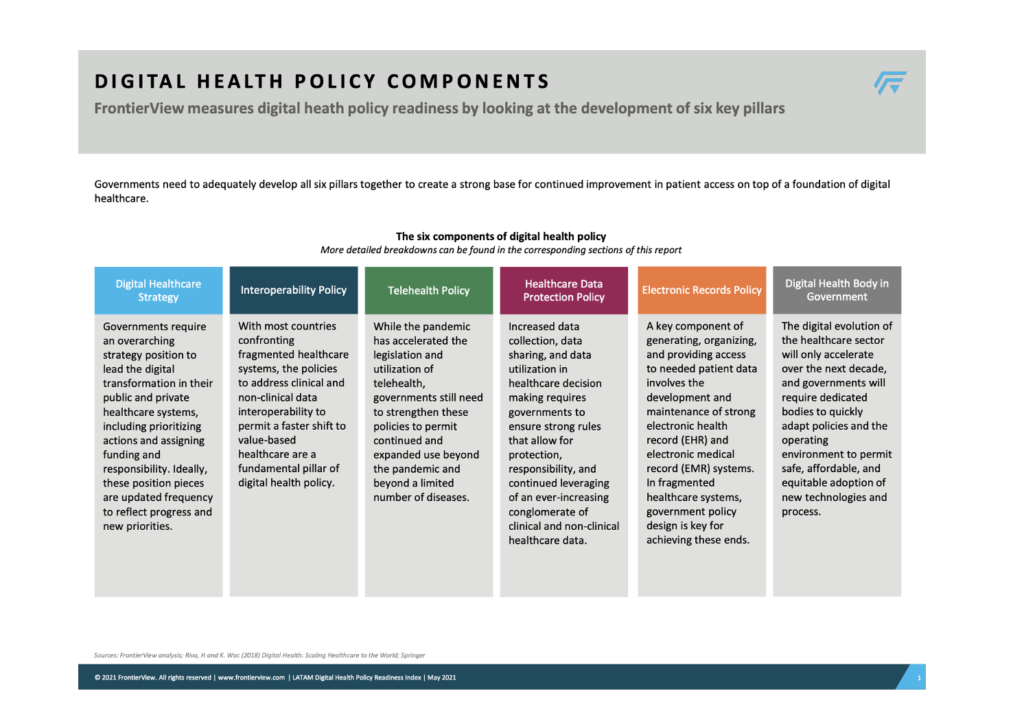 Digital Health Policy Components